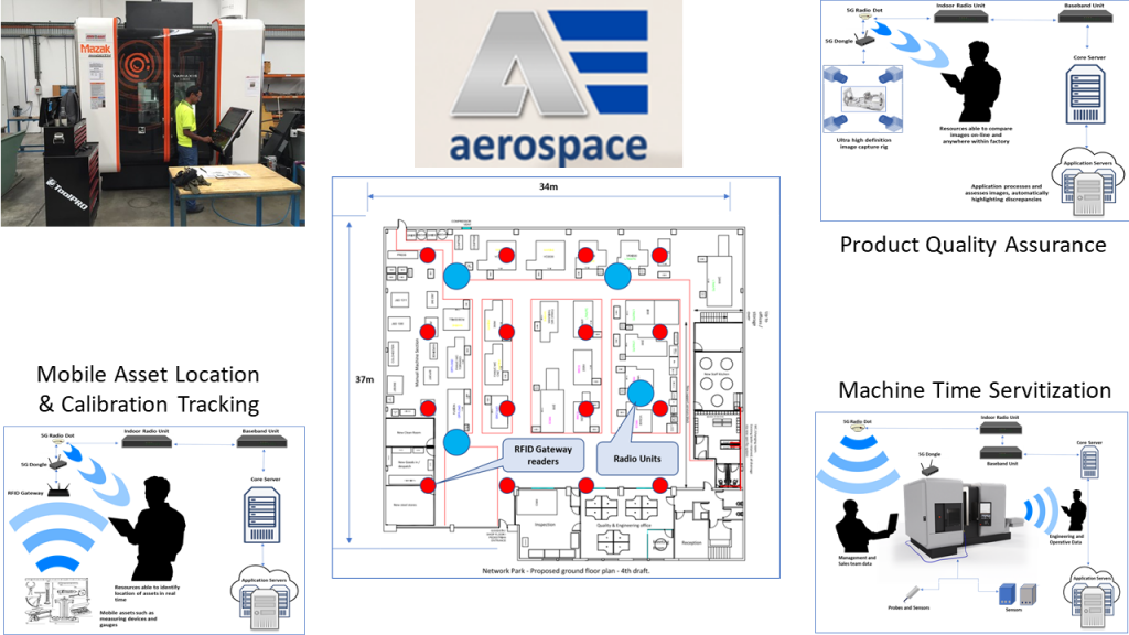 AE Aerospace - Mobile asset location and calibration tracking; Product quality control; Machine time servitization.