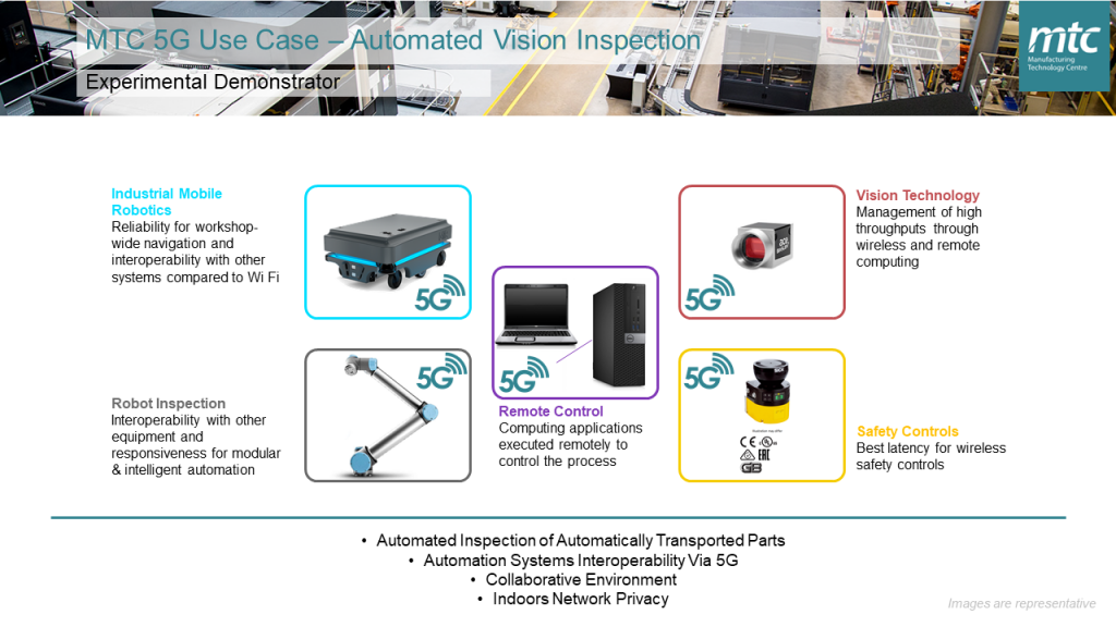 MTC 5G Use Case - Automated vision inspection